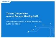 Board member candidates - Teleste