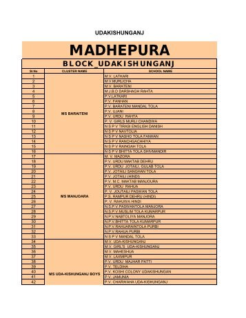 MADHEPURA