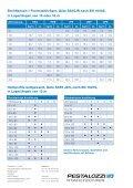 Träger & Hohlprofile - Pestalozzi + Co AG - Seite 2