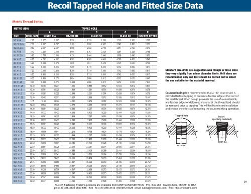 Metric Series Tapped Hole and Fitting Size Data - Maryland Metrics