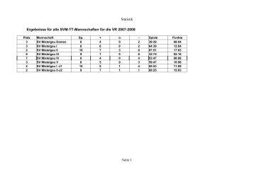 Statistik für die Vorrunde der Saison 2007/2008 - Tt-mistelgau.de