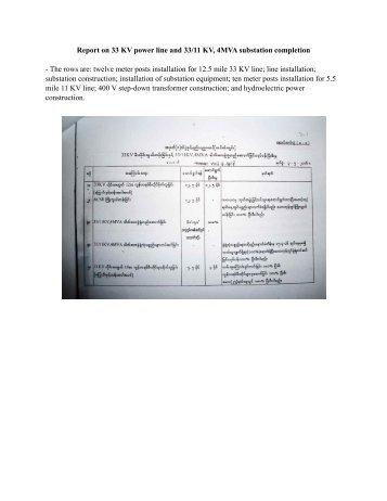 Report on 33 KV power line and 33/11 KV, 4MVA ... - Dictator Watch
