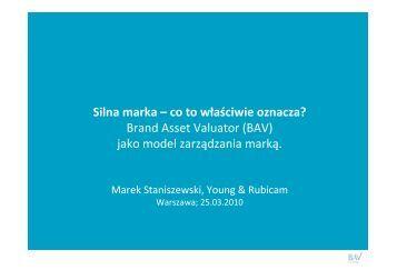 Silna marka – co to właściwie oznacza? Brand Asset Valuator (BAV ...