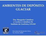 Glaciares: deposito - UNAM