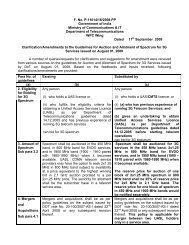 Amendment to Guidelines on Auction and Allotment of Spectrum for ...