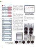 Schweizer Wertanlage Schweizer Wertanlage - Seite 3
