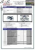 lista de precios elevadores - SEYSU Hidraulica SL - Page 5