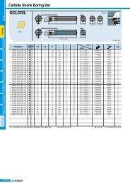 Carbide Shank Boring Bar SCLCR/L - Korloy.com