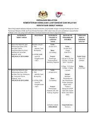 kerajaan malaysia kementerian kemajuan luar bandar dan wilayah ...