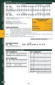 PRO caReeR 2007 seasOn - Packers - Page 3