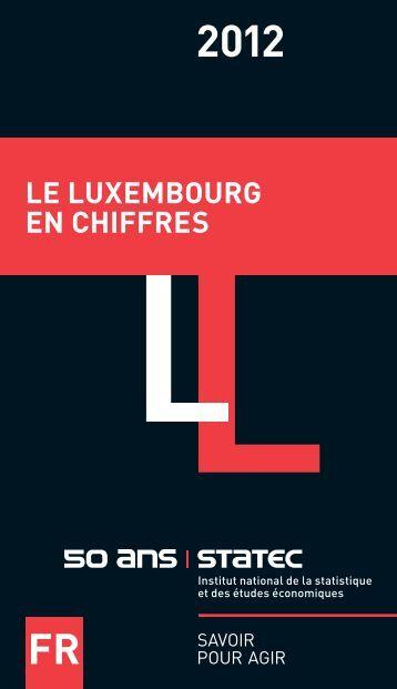 LE LUXEMBOURG EN CHIFFRES