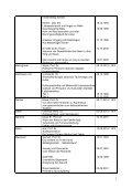 Gesamtübersicht der Tele-Akademie-Vorträge seit 1987 - Page 2