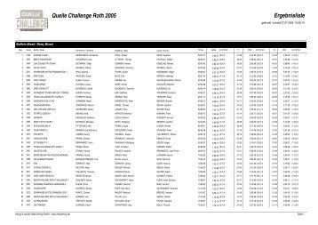 Quelle Challenge Roth 2005 Ergebnisliste - Challenge Family