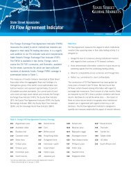 FX Flow Agreement Indicator - State Street