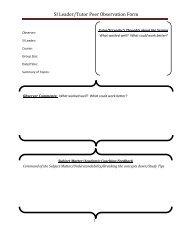 SI Leader/Tutor Peer Observation Form - Innovative Educators