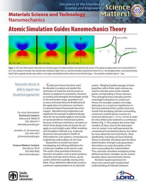 Atomic Simulation Guides Nanomechanics Theory - Lammps