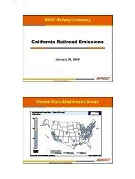 California Railroad Emissions Ozone Non-Attainment Areas