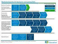 CA Top Secret Learning Paths - PPT