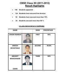Results Highlights Class XII 2011-12