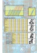 ny-stal-spirovent-airProduktfil 121376 - Armatec - Page 5