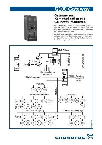 G100 Gateway - Grundfos