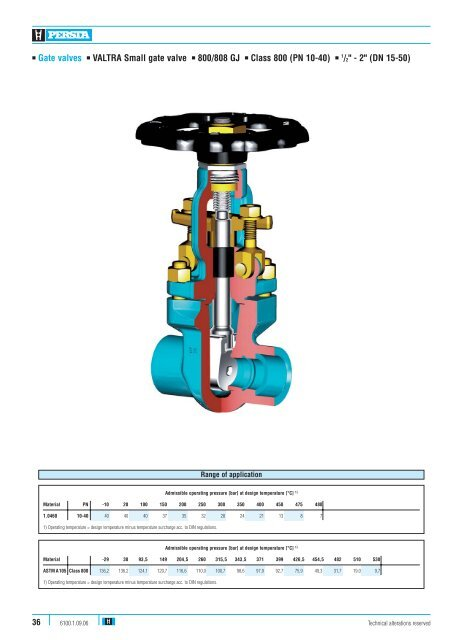 Gate valves VALTRA Small gate valve 800/808 GJ ... - Fagerberg