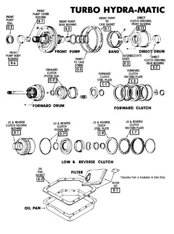 Remarkable Dimensions And Specificat Wiring 101 Taclepimsautoservicenl