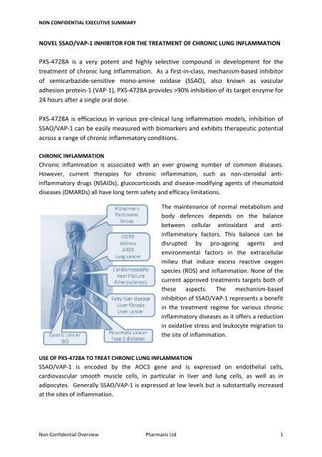 PXS-4728A non-confidential brochure - Pharmaxis