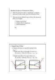 Two-way Factorial Design 2 - Mailer Fsu