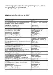 Mitgliederliste (Stand 3. Quartal 2012) - lkj) Sachsen-Anhalt