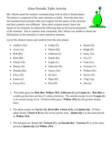 Alien periodic table activitypdf alien periodic table activity 13 14pdf urtaz Gallery