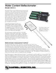 CS616 Water Content Reflectometer Brochure