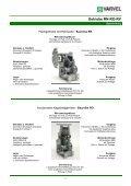 RN-RO-RV Getriebe - Seite 5
