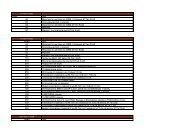 0-100 Точки Ниво Вид 40 Висулка за чистене за GSM с ... - Мтел