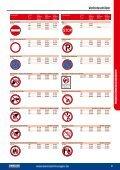 Katalog Verbotsschilder - Dobler GmbH Dobler GmbH - Page 4