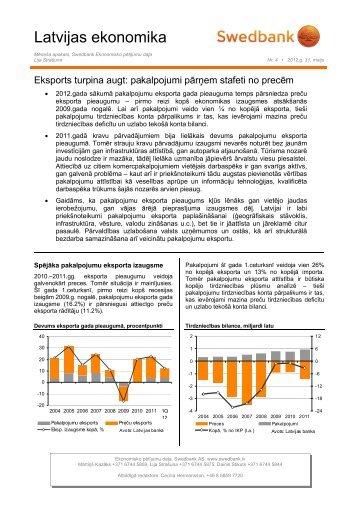 Latvijas ekonomika - 2012.g. 31.maijs - Swedbank