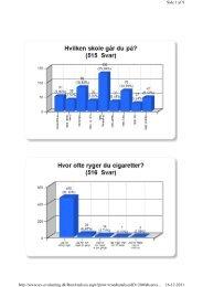 Side 1 af 9 16-12-2011 http://www.uv-evaluering.dk/RunAnalysis ...