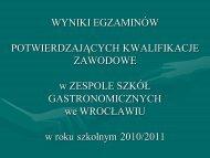 wyniki - prezentacja.pdf - Zsg.wroclaw.pl