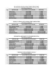 DSİ 18. Bölge Müdürlüğü Daimi İşçi Alımı Sınav Sonuçları