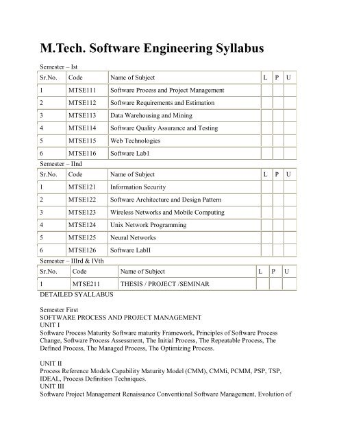 M Tech Software Engineering Syllabus