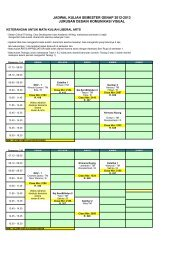 Jadwal Kuliah DKV Semester Genap 2012-2013