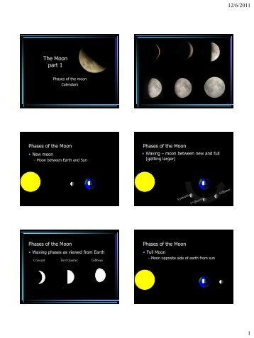 Phases of the Moon - Greensboro Day School