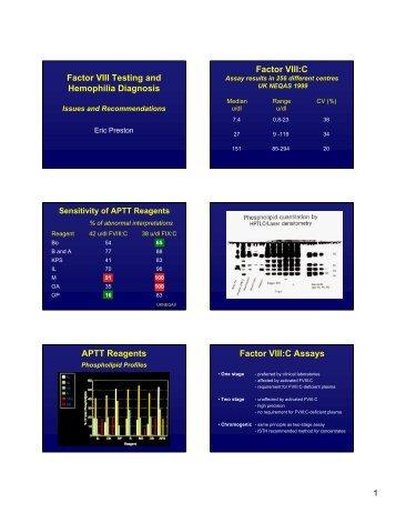 1315-1340 Revised Preston factor VIII Mayo 2007 ... - NASCOLA