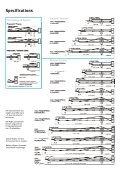 FOXY Advanced Crane System - Seite 3