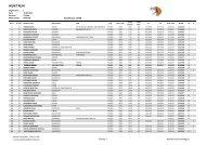 Bałtów - wyniki - STS-Timing