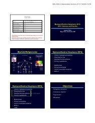 Myeloid Malignancies Objectives