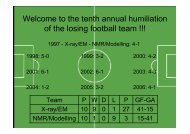 Welcome to the tenth annual humiliation of the losing football team !!!