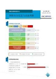 网络安全信息与动态周报-2013年第4期 - 国家互联网应急中心
