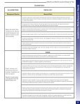 Regional Research Priorities - NOAA Coral Reef Information System - Page 4