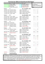 Vereinsturnier 2006 - Schachfreunde Bad Steben